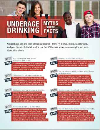 Underage Drinking: Myths vs. Facts