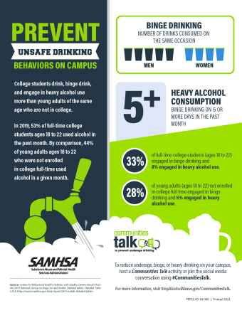 Prevent Unsafe Drinking Behaviors On Campus